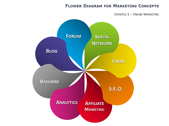 Flower Diagrams For PowerPoint