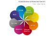Flower Diagrams For PowerPoint - slide2