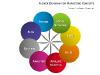 Flower Diagrams For PowerPoint - slide3