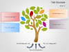 Cause and Effect Tree Diagrams For PowerPoint - slide3