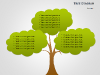 Cause and Effect Tree Diagrams For PowerPoint - slide4