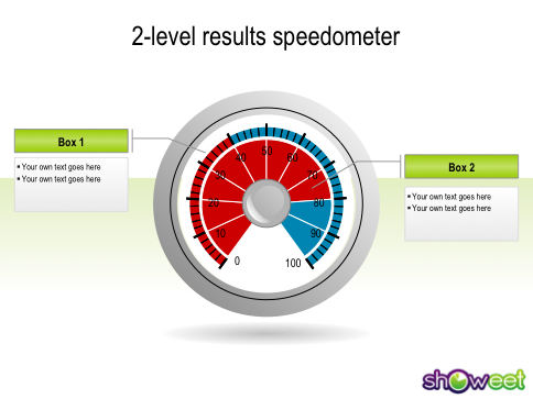 speedometer - free diagram for powerpoint, Powerpoint templates