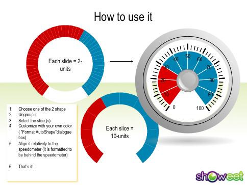 speedometer - free diagram for powerpoint, Modern powerpoint