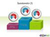 Speedometer Free Diagram for PowerPoint - Slide 03