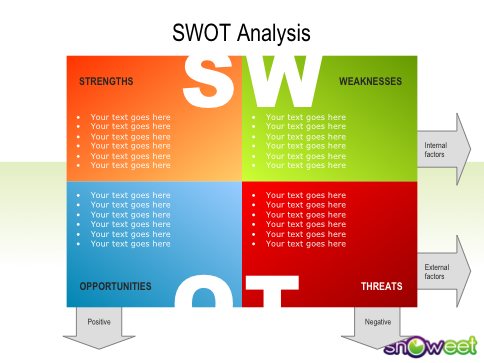 SWOT Analysis Free Powerpoint Charts – Swot Template Free Download