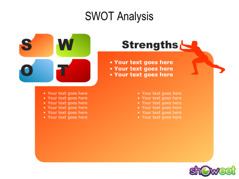 tomtom swot Use core competencies analysis to develop a lasting competitive edge in your industry and in your career.