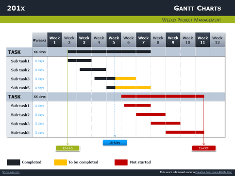 free gantt chart template for powerpoint, Powerpoint