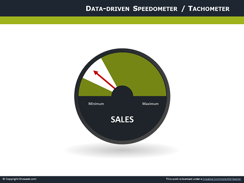speedometer 3 – free diagram for powerpoint, Powerpoint templates