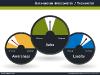 Speedometer-Diagram-Powerpoint-thumb3