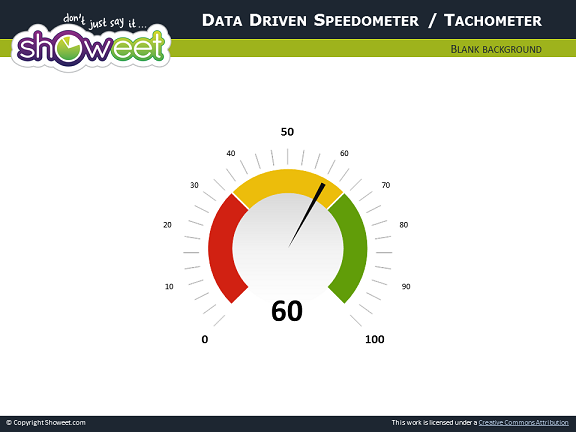 Speedometer 4 Free Diagram For Powerpoint