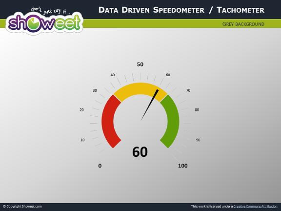 speedometer 4 – free diagram for powerpoint, Modern powerpoint
