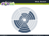 Wheel diagrams for PowerPoint - slide2