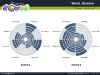 Wheel diagrams for PowerPoint - slide4