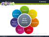 Circle sphere diagrams for powerpoint - slide3