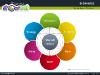 Circle sphere diagrams for powerpoint - slide4