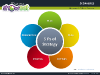 Circle sphere diagrams for powerpoint - slide5