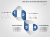 3D Paper Infographics Diagram for PowerPoint - slide3