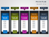 Pricing Tables for PowerPoint - slide10