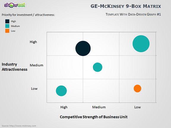 Gemckinsey matrix for powerpoint gemckinsey matrix for powerpoint slide6 ccuart Image collections