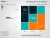 GE/McKinsey Matrix for PowerPoint - slide1
