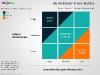 GE/McKinsey Matrix for PowerPoint - slide2