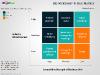 GE/McKinsey Matrix for PowerPoint - slide4