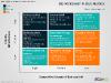 GE/McKinsey Matrix for PowerPoint - slide5