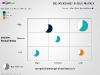 GE/McKinsey Matrix for PowerPoint - slide7