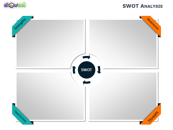 SWOT Analysis 4 Free PowerPoint Charts – Swot Analysis Templates