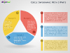 Circle Infographic with 3-Parts for PowerPoint-slide2