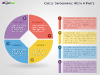Circle Infographic with 4 Parts for PowerPoint-slide2
