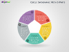 Circle Infographic with 5 Parts for PowerPoint-slide1
