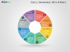 Circle Infographic with 8 Parts for PowerPoint-slide1