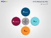 4Ps to 7Ps Marketing Mix Templates for PowerPoint-slide1