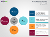 4Ps to 7Ps Marketing Mix Templates for PowerPoint-slide2