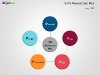 4Ps to 7Ps Marketing Mix Templates for PowerPoint-slide3