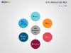 4Ps to 7Ps Marketing Mix Templates for PowerPoint-slide5