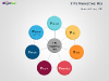 4Ps to 7Ps Marketing Mix Templates for PowerPoint-slide6
