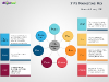 4Ps to 7Ps Marketing Mix Templates for PowerPoint-slide7