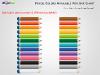 pencils-data-driven-graphs-powerpoint-slide8