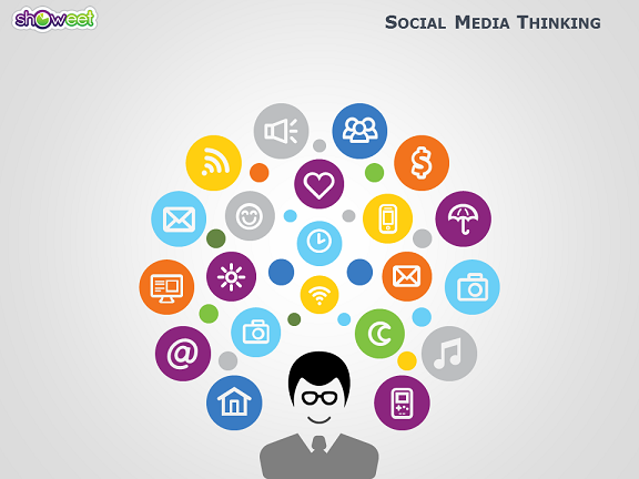 Social Media Thinking For Powerpoint