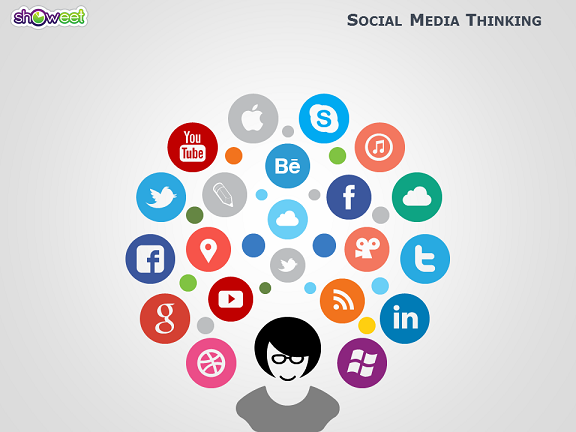 social media thinking for powerpoint, Powerpoint