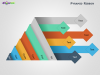 Ribbon Pyramid Diagrams for PowerPoint-Slide3