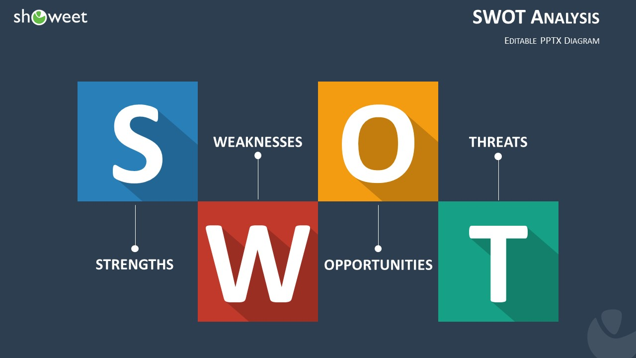 swot analysis of sky Sky plc swot analysis / matrix business essays, term papers & research papers swot analysis is a vital strategic planning tool that can be used by sky plc managers to do a situational analysis of the company.