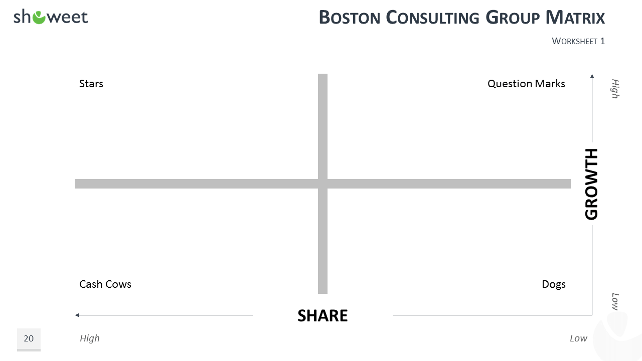 nokia s bcg matrix The double game of digital strategy  an intuitive tool is bcg's digital opportunity matrix,  the boston consulting group is an equal opportunity employer .