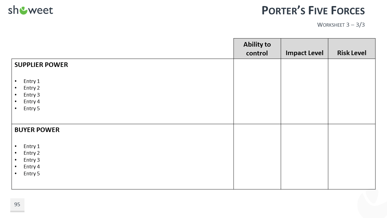 five forces analysis worksheet Home resources resources and benefits lean enterprise strategy kit  porter five forces analysis  porter industry analysis worksheet - pest analysis.