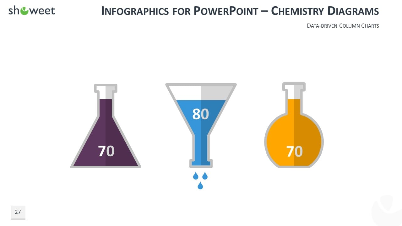 Charts Infographics PowerPoint Templates – Chemistry Chart Template