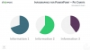 Simple pie-charts templates for PowerPoint