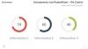 Infographics Doughnut chart templates for PowerPoint