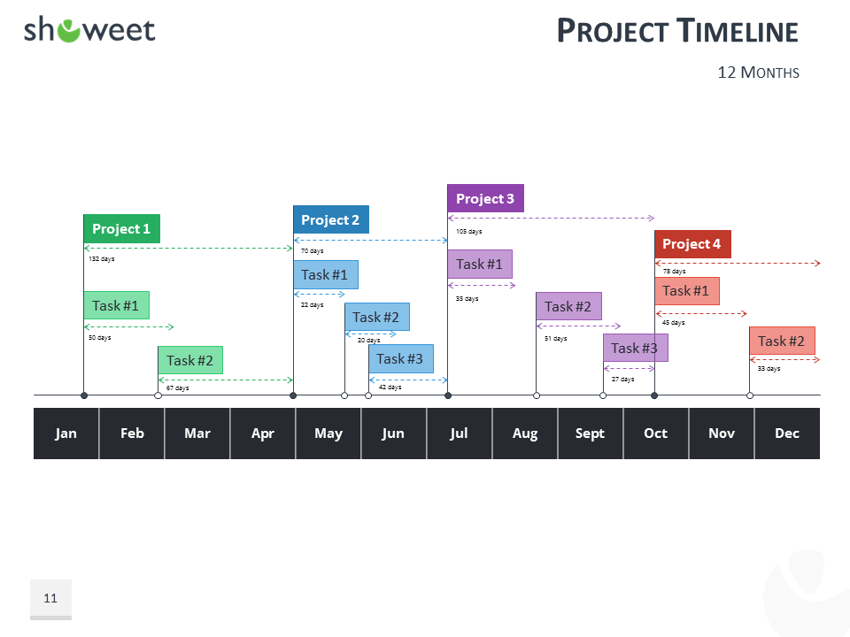 Gantt charts and project timelines for powerpoint project timeline template for powerpoint thecheapjerseys Images